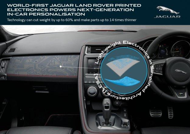 Jaguar Land Rover z elektroniko notranjosti nove generacije