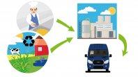 Fordova uporaba rastlinskega olja