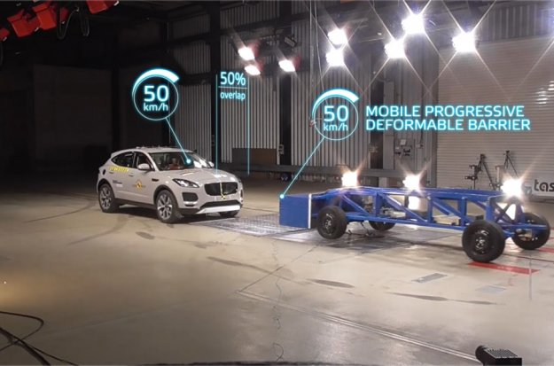 Euro NCAP za leto 2020 spreminja testne protokole